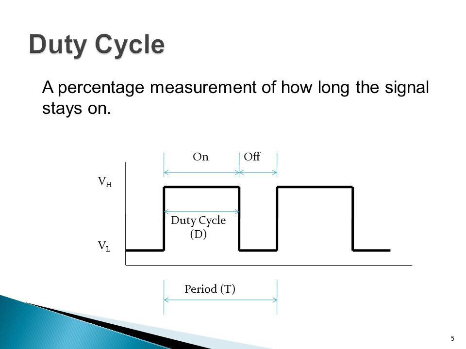 A percentage measurement of how long the signal stays on. 5 Period (T) Duty Cycle (D) VLVL VHVH OnOff