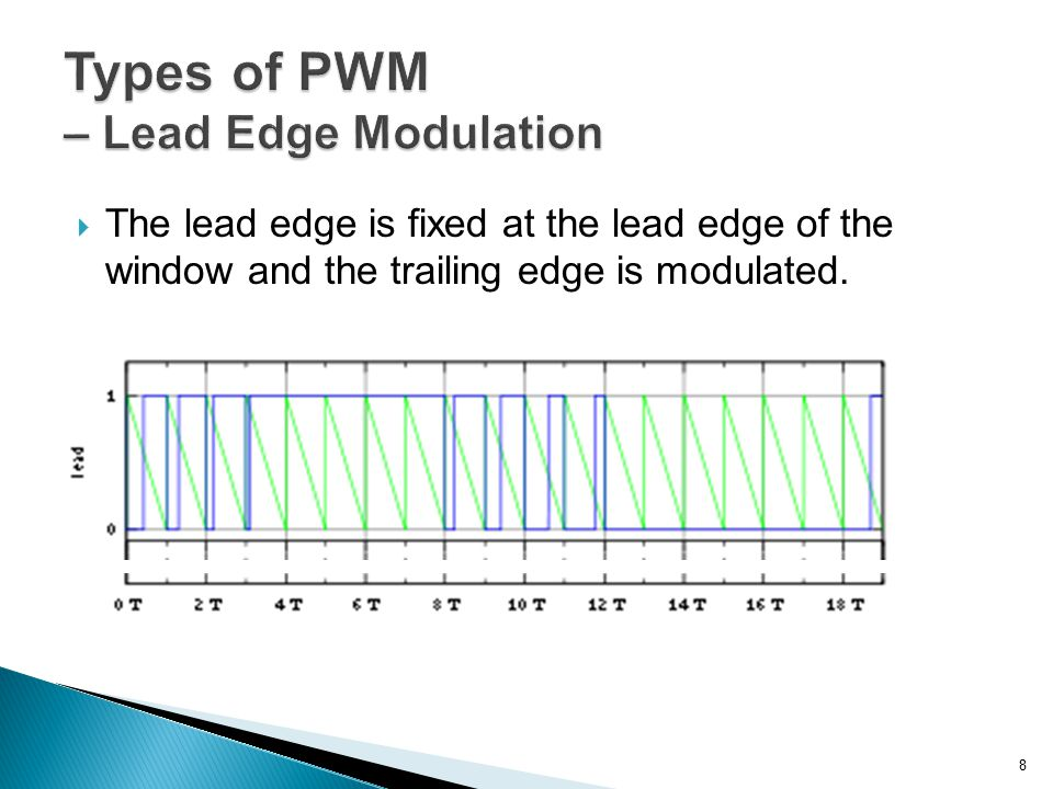  The lead edge is fixed at the lead edge of the window and the trailing edge is modulated. 8