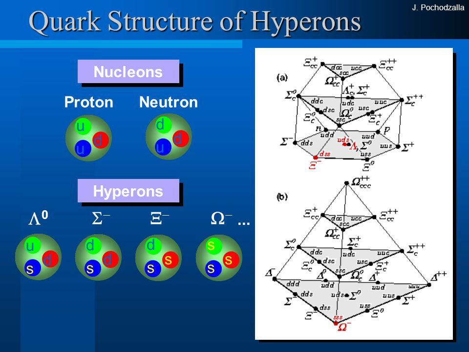 J. Pochodzalla Quark Structure of Hyperons u u d u d d ProtonNeutron s u d s d d s d s s s s 00   ... Nucleons Hyperons