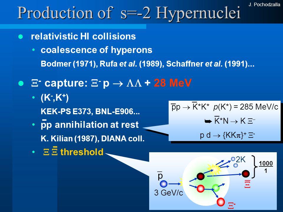 J. Pochodzalla Production of s=-2 Hypernuclei relativistic HI collisions coalescence of hyperons Bodmer (1971), Rufa et al. (1989), Schaffner et al. (