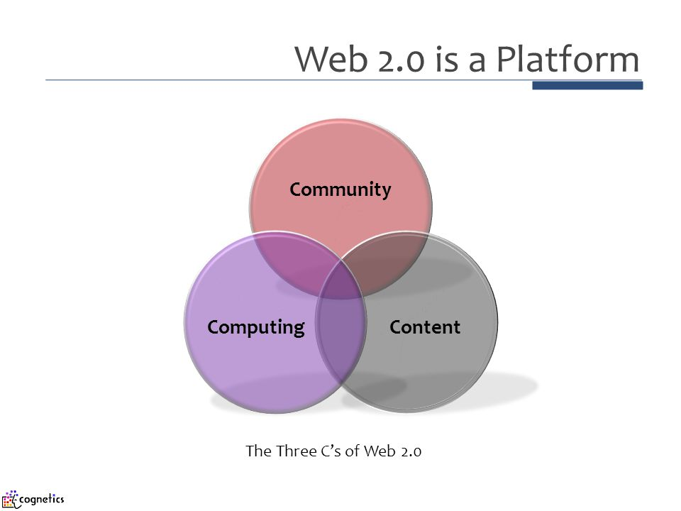 Web 2.0 is a Platform Community ContentComputing The Three C's of Web 2.0