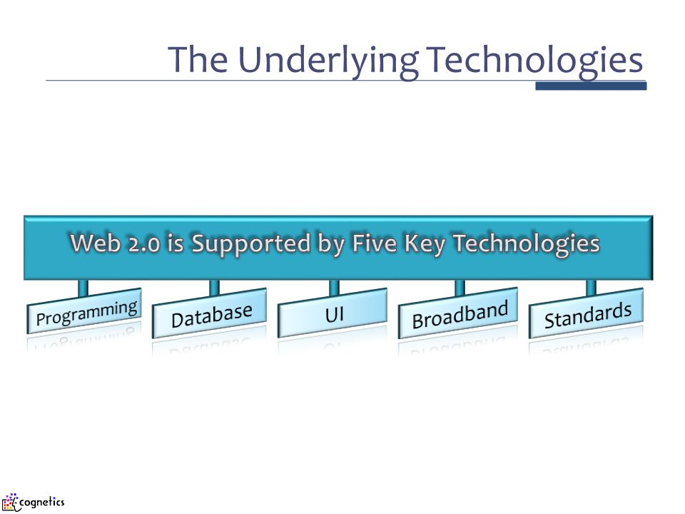 The Underlying Technologies