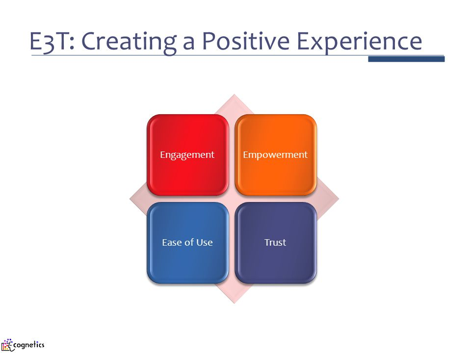 E3T: Creating a Positive Experience EngagementEmpowermentEase of UseTrust