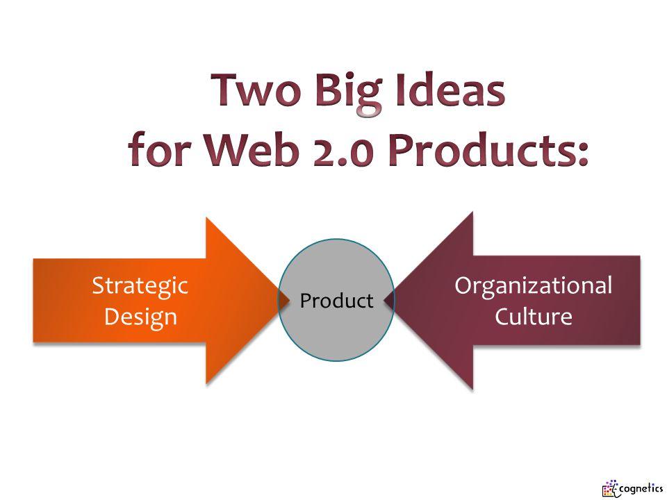 Strategic Design Organizational Culture Product