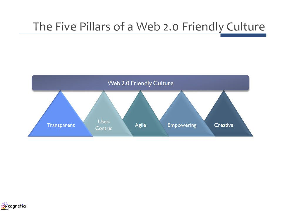 The Five Pillars of a Web 2.0 Friendly Culture