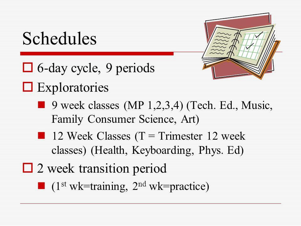 Daily Procedures  A.M.Prep.