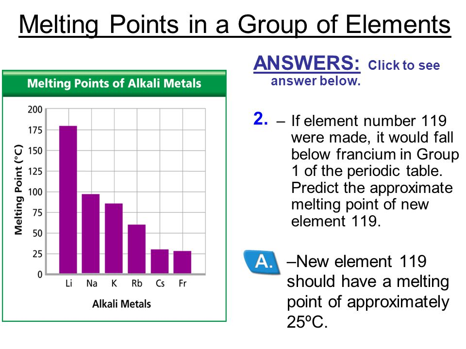 Melting Points in a Group of Elements –New element 119 should have a melting point of approximately 25ºC.