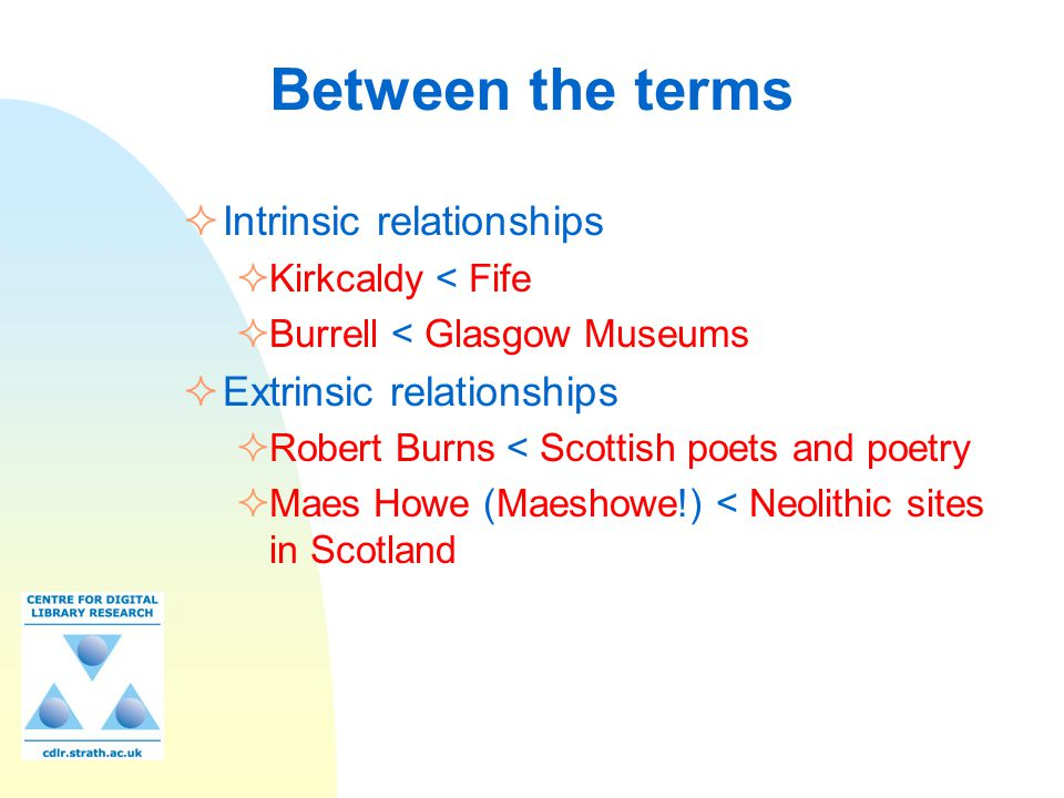 Between the terms  Intrinsic relationships  Kirkcaldy < Fife  Burrell < Glasgow Museums  Extrinsic relationships  Robert Burns < Scottish poets a