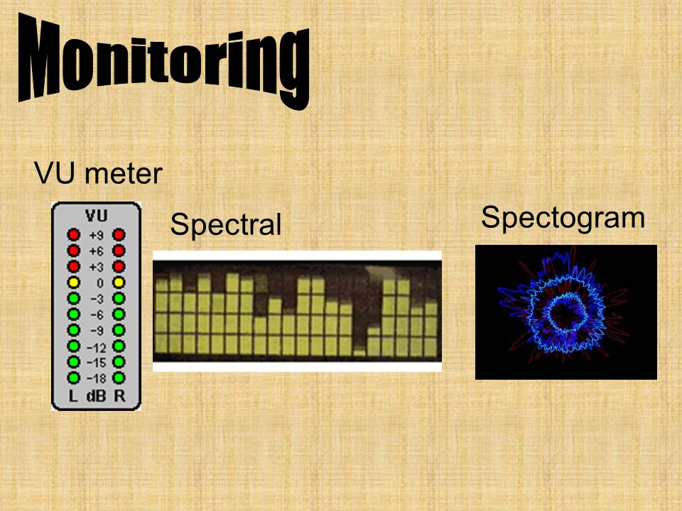 VU meter Spectral Spectogram