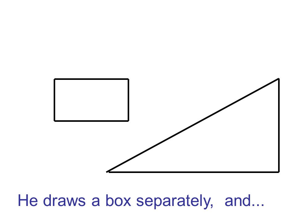 He draws a box separately, and...
