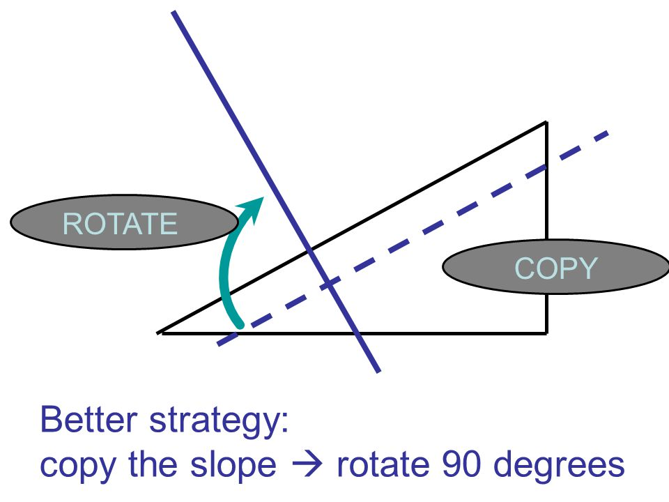 Better strategy: copy the slope  rotate 90 degrees COPY ROTATE