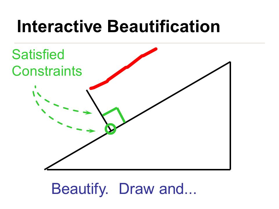 Beautify. Satisfied Constraints Draw and... Interactive Beautification