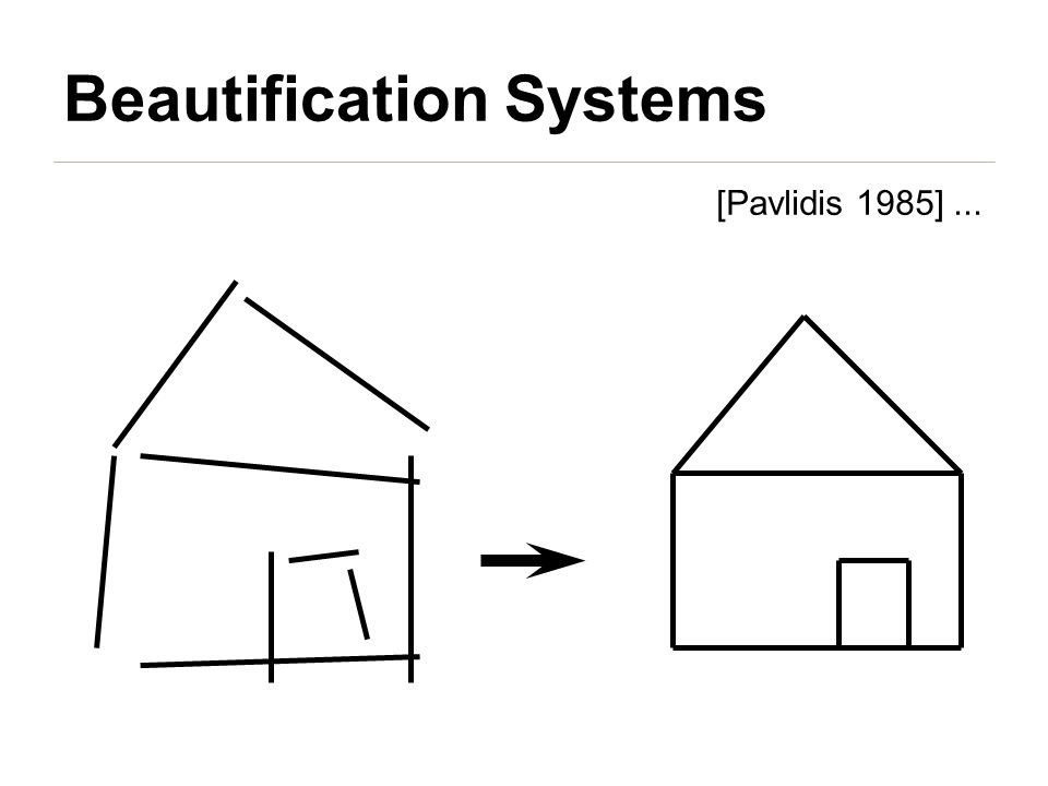 [Pavlidis 1985]... Beautification Systems