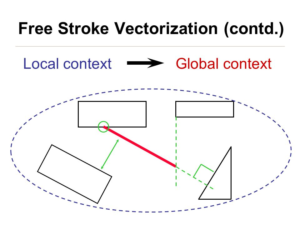 Global contextLocal context Free Stroke Vectorization (contd.)