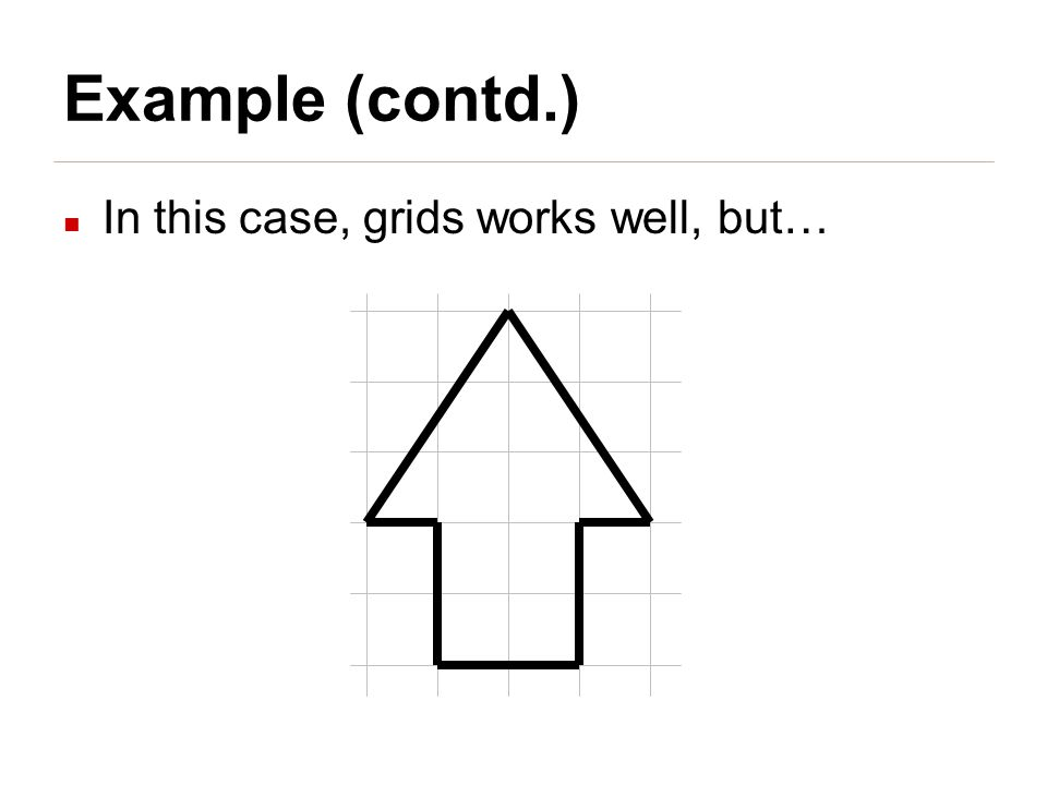 Example (contd.) In this case, grids works well, but…