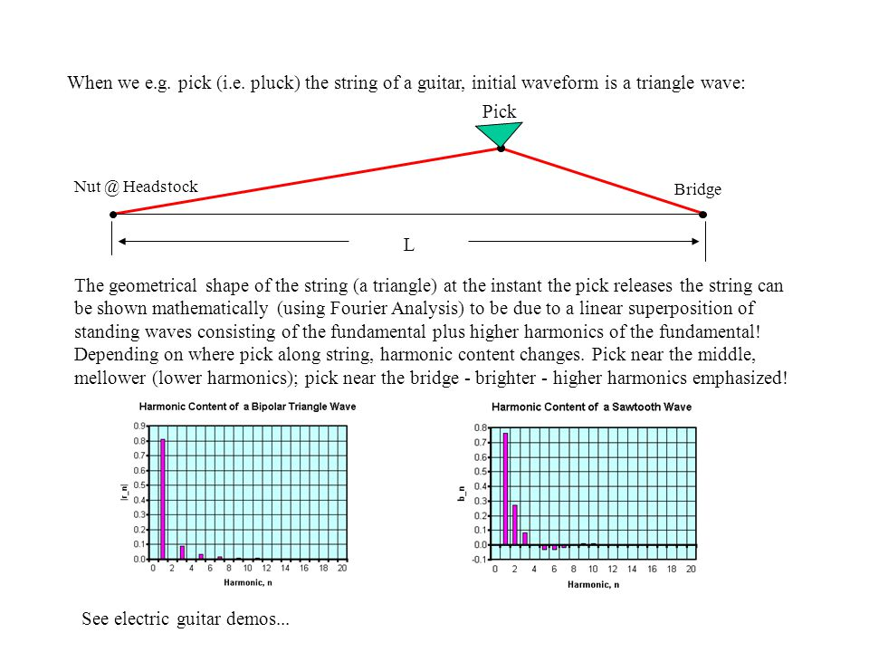 String can also vibrate with higher modes: Second mode of vibration of standing wave has f 2 = 2v/2L = v/L with 2 = 2L/2 = L Third mode of vibration of standing wave has f 3 = 3v/2L with 3 = 2L/3 L = 2 Node L =3 3 /2 Nodes The n th mode of vibration of standing wave on a string, where n = integer = 1,2,3,4,5,….