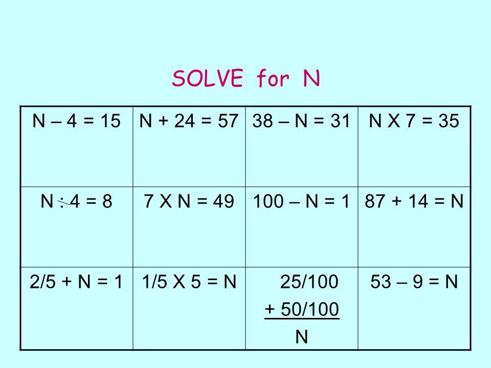 SOLVE for N N – 4 = 15N + 24 = 5738 – N = 31N X 7 = 35 N : 4 = 87 X N = 49100 – N = 187 + 14 = N 2/5 + N = 11/5 X 5 = N 25/100 + 50/100 N 53 – 9 = N