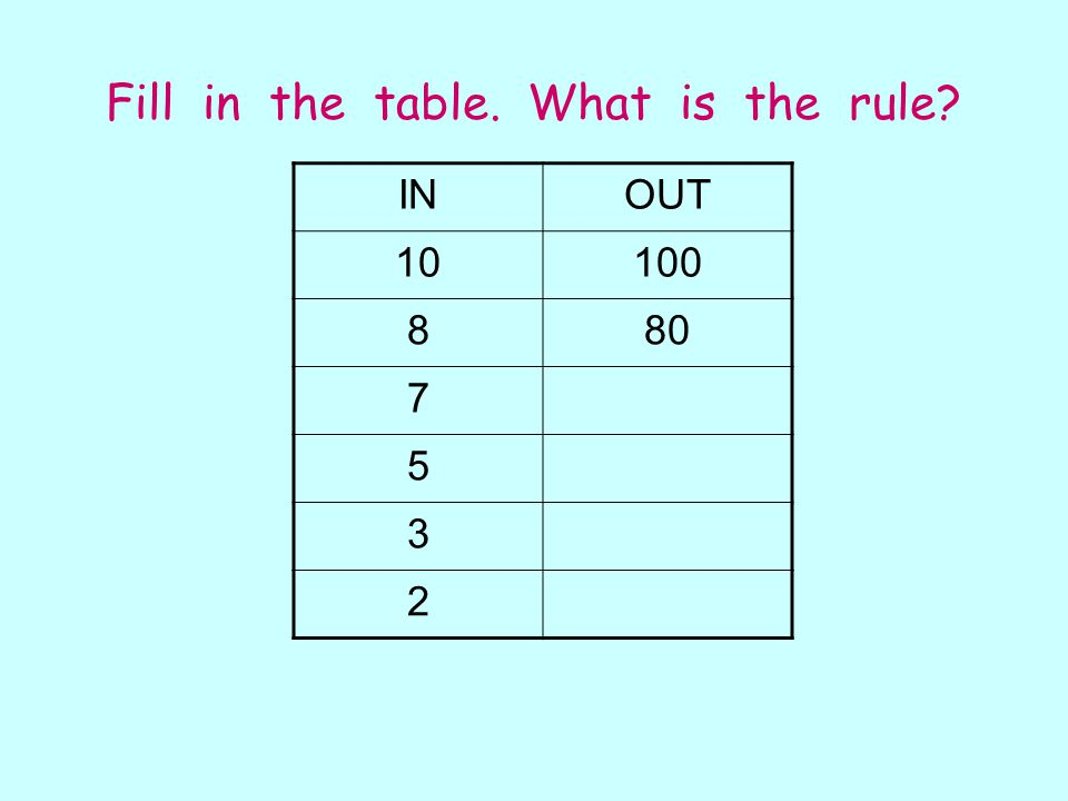 Fill in the table. What is the rule INOUT 10100 880 7 5 3 2