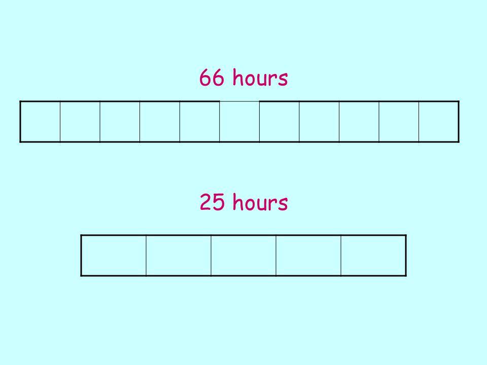 66 hours 25 hours
