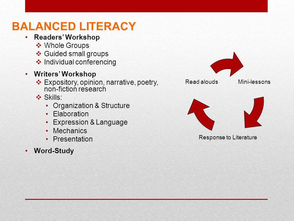 BALANCED LITERACY Readers' Workshop  Whole Groups  Guided small groups  Individual conferencing Writers' Workshop  Expository, opinion, narrative, poetry, non-fiction research  Skills: Organization & Structure Elaboration Expression & Language Mechanics Presentation Word-Study Mini-lessons Response to Literature Read alouds