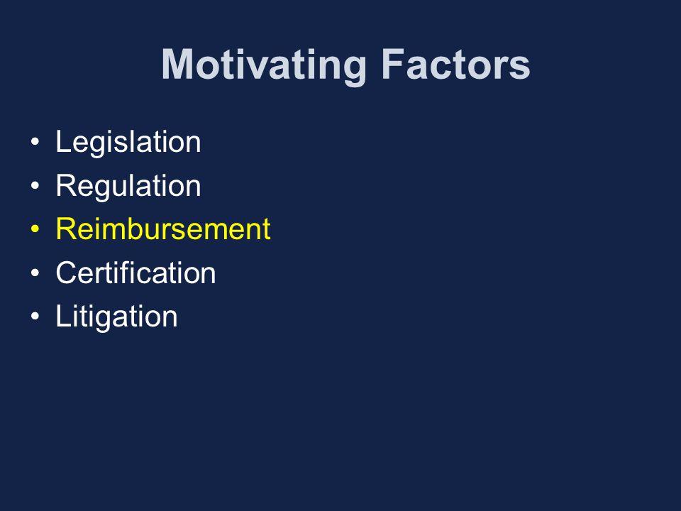 Motivating Factors Legislation Regulation Reimbursement Certification Litigation