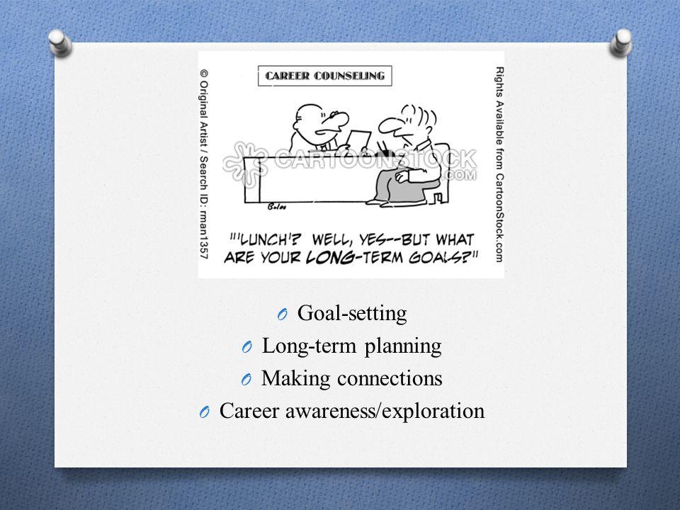 O Goal-setting O Long-term planning O Making connections O Career awareness/exploration
