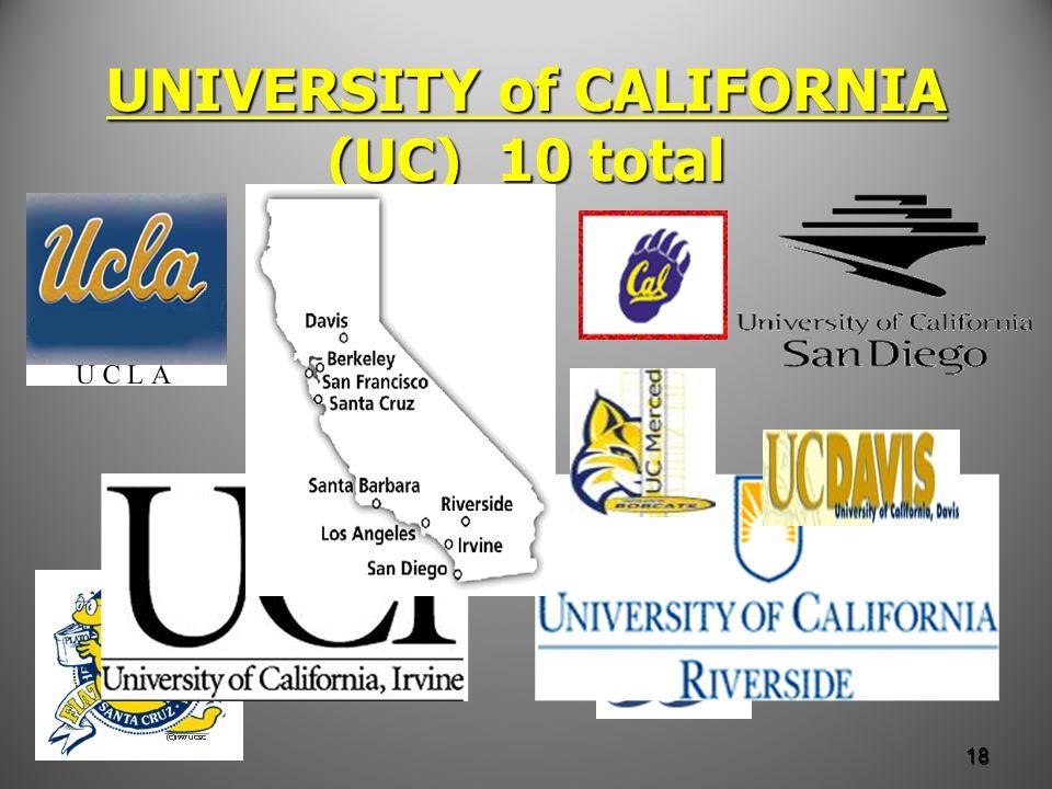 UNIVERSITY of CALIFORNIA (UC) 10 total 18