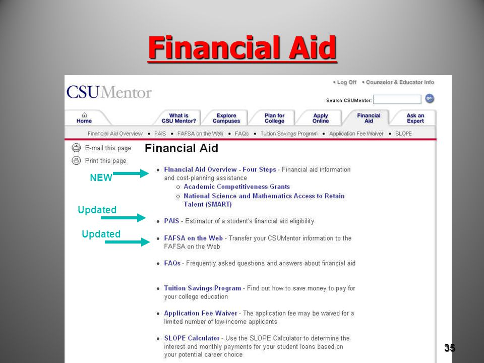 Financial Aid 35 Updated NEW
