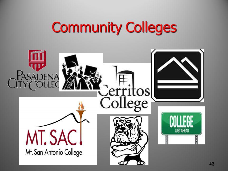 Community Colleges 43
