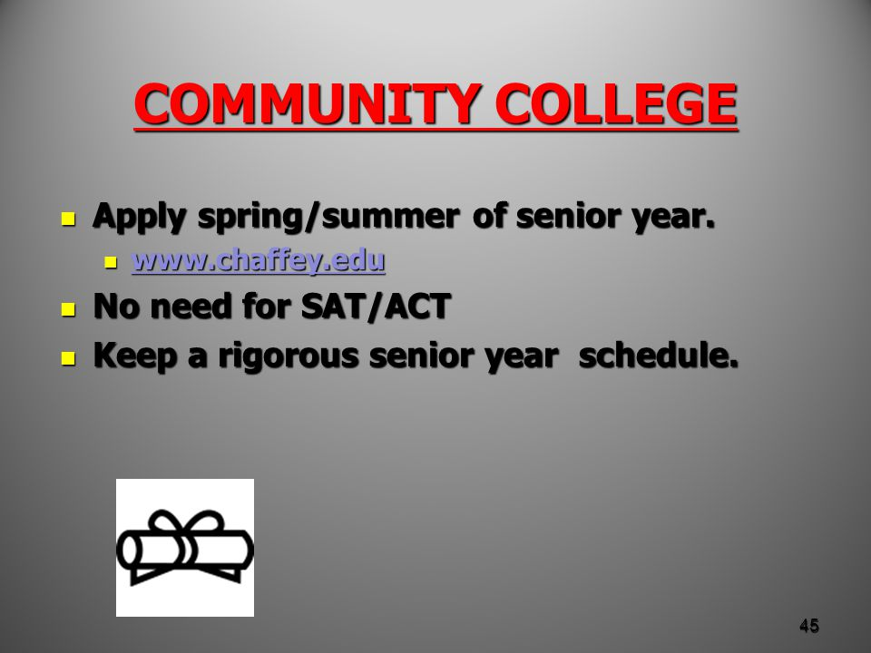 COMMUNITY COLLEGE Apply spring/summer of senior year.