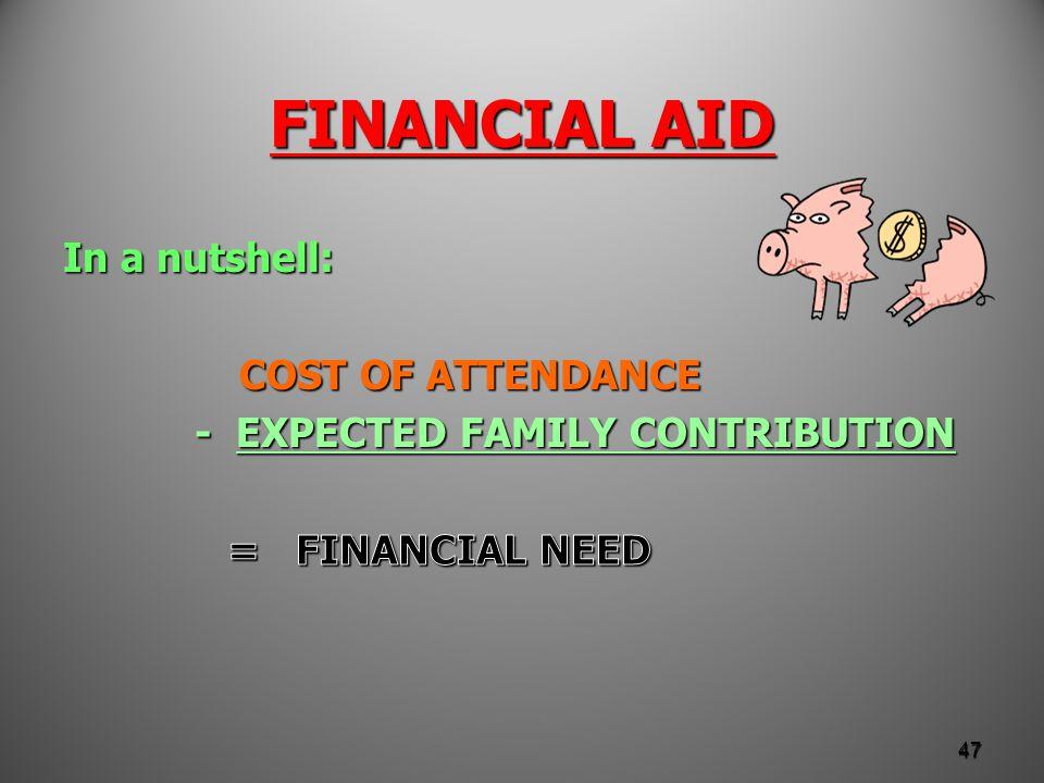 FINANCIAL AID 47