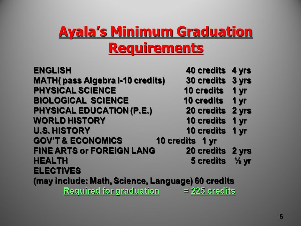 IMPORTANT DATES Ongoing: Apply for scholarships.Ongoing: Apply for scholarships.