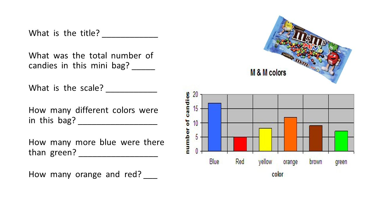 What is the title. ____________ What was the total number of candies in this mini bag.