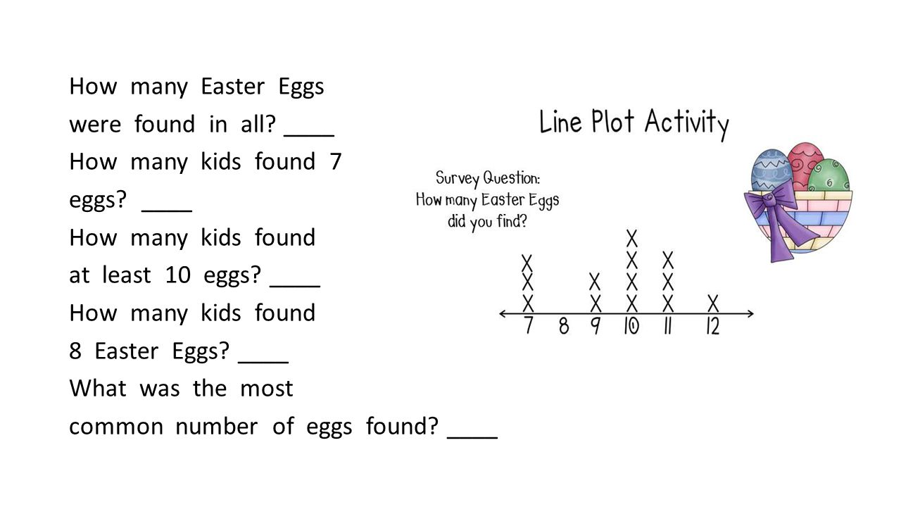 How many Easter Eggs were found in all. ____ How many kids found 7 eggs.
