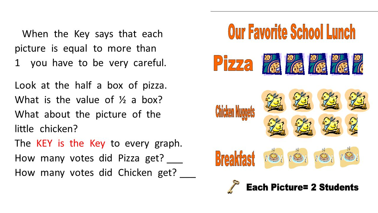 Use the data in the Tally Chart to fill in the Line Plot graph.