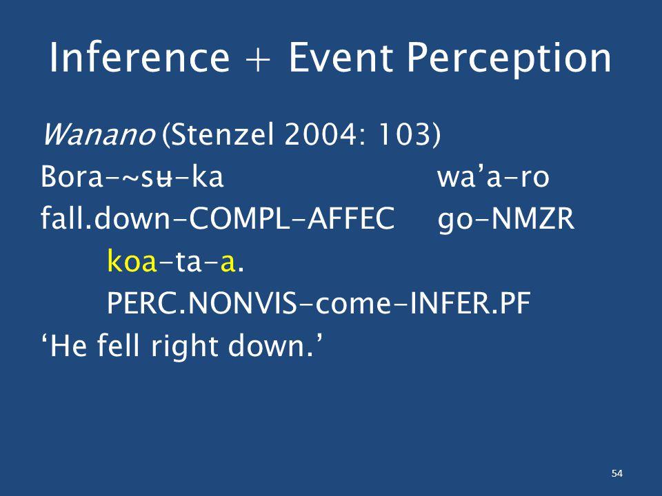54 Inference + Event Perception Wanano (Stenzel 2004: 103) Bora-~su̵-ka wa'a-ro fall.down-COMPL-AFFEC go-NMZR koa-ta-a.