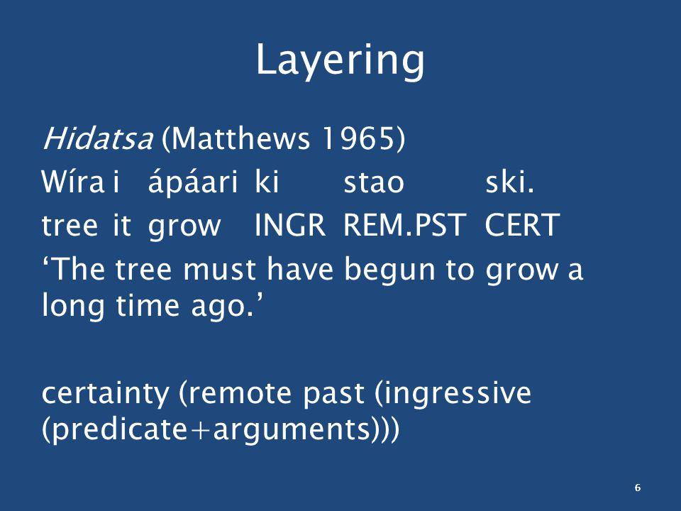 6 Layering Hidatsa (Matthews 1965) Wíraiápáarikistaoski.