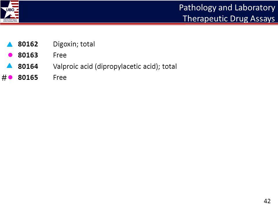 Pathology and Laboratory Therapeutic Drug Assays 80162 Digoxin; total ● 80163 Free 80164 Valproic acid (dipropylacetic acid); total ● 80165 Free 42