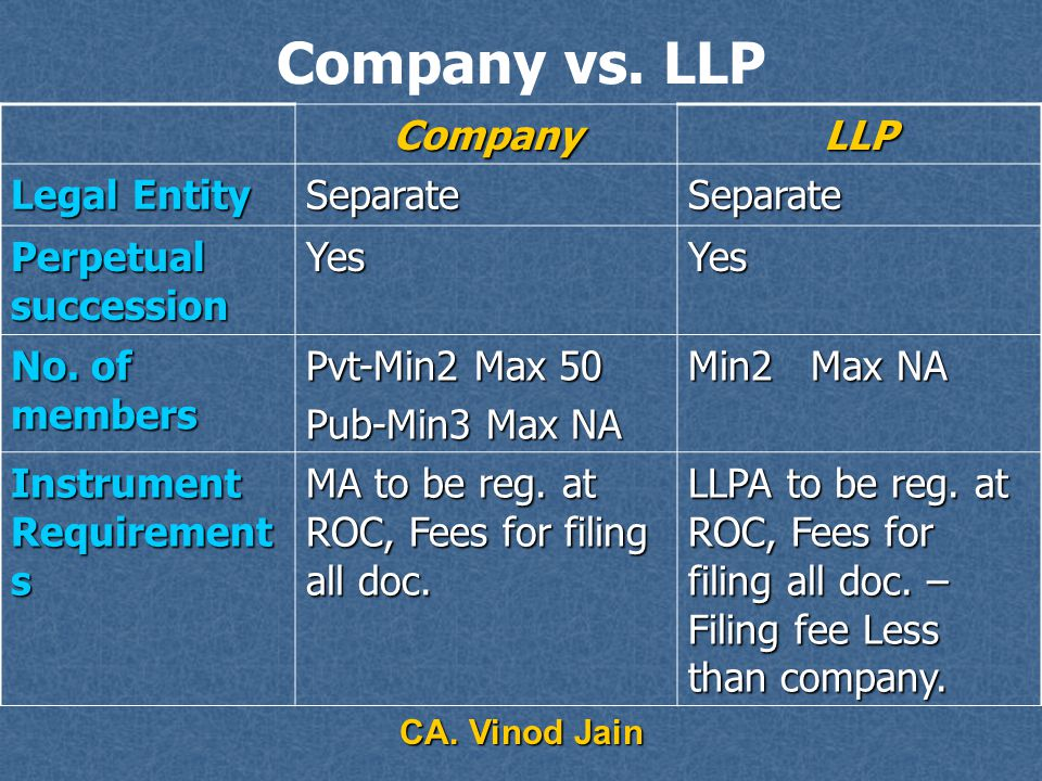 CA. Vinod Jain Partnership vs. LLP PartnershipLLP Tax Rates Flat 30% + cess No surcharge Flat 30% + cess. No surcharge 44 AD Available Not available 4