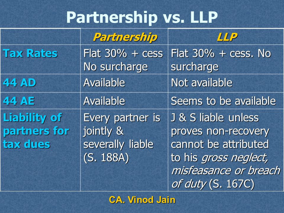 CA. Vinod Jain Partnership vs. LLP PartnershipLLP FinancialsSecret Statement of accounts to be filed PenaltiesNil As per LLP Act Capital withdrawal Fl