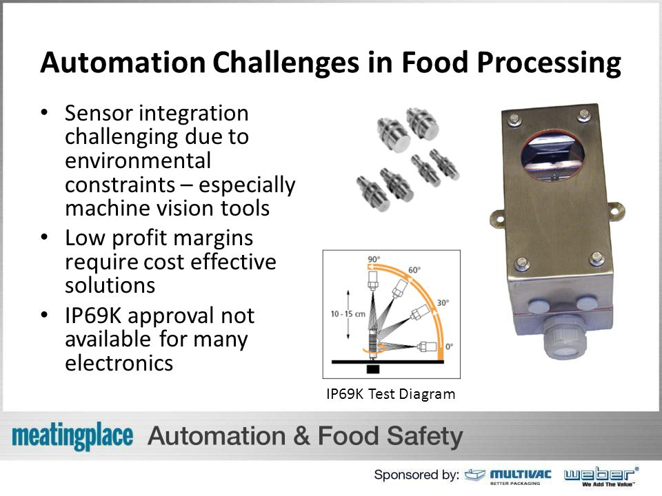 Automation Challenges in Food Processing Sensor integration challenging due to environmental constraints – especially machine vision tools Low profit margins require cost effective solutions IP69K approval not available for many electronics IP69K Test Diagram