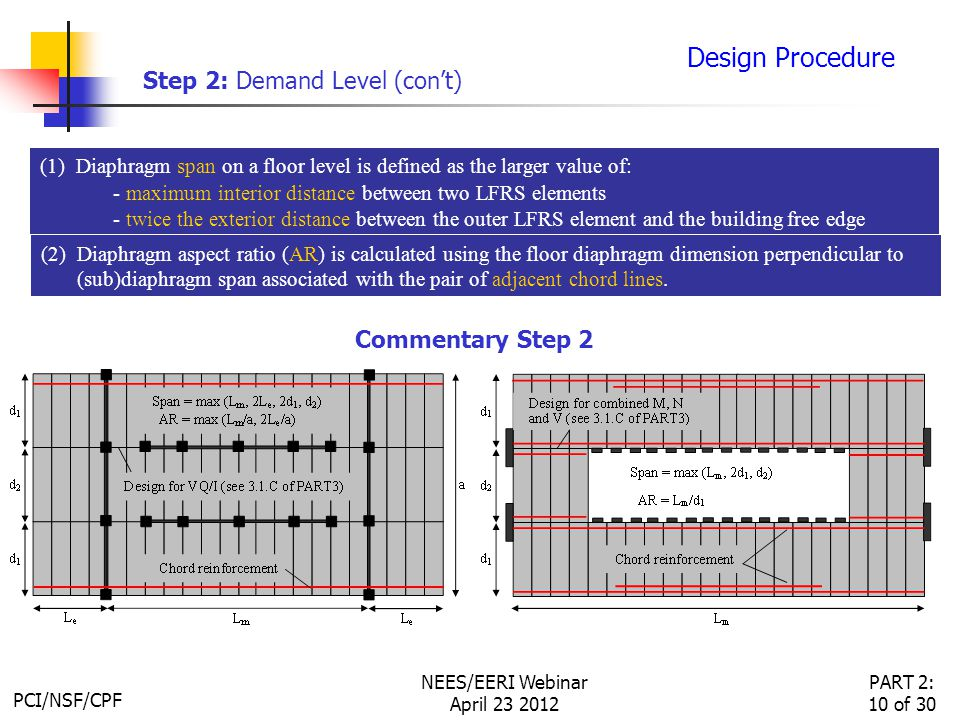 PCI/NSF/CPF PART 2: 10 of 30 NEES/EERI Webinar April 23 2012 Design Procedure Step 2: Demand Level (con't) (1)Diaphragm span on a floor level is defined as the larger value of: - maximum interior distance between two LFRS elements - twice the exterior distance between the outer LFRS element and the building free edge (2)Diaphragm aspect ratio (AR) is calculated using the floor diaphragm dimension perpendicular to (sub)diaphragm span associated with the pair of adjacent chord lines.