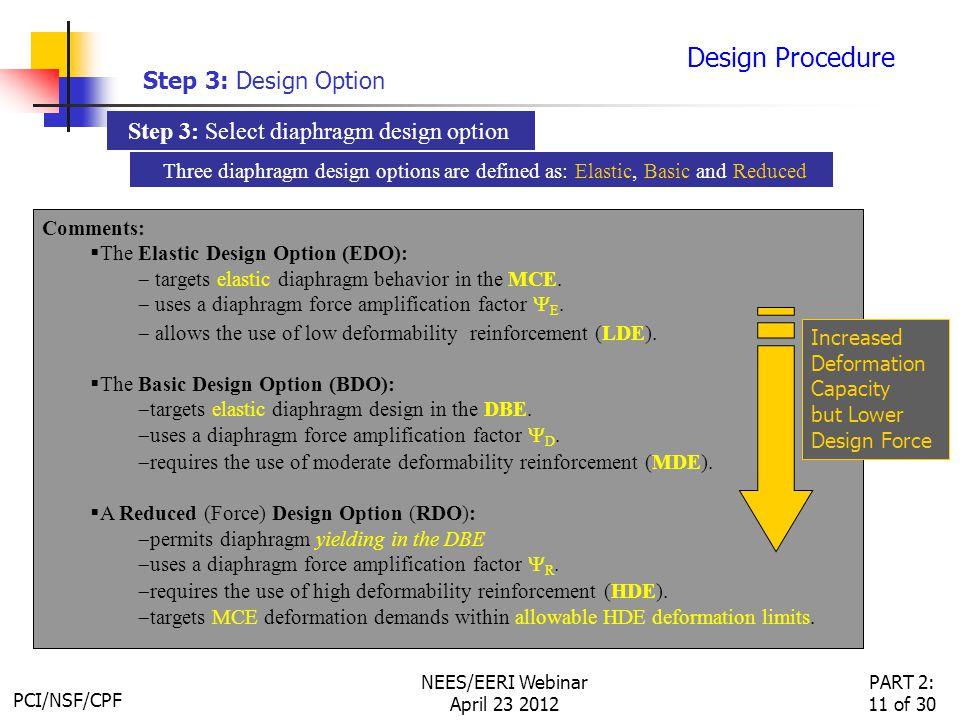 PCI/NSF/CPF PART 2: 11 of 30 NEES/EERI Webinar April 23 2012 Comments:  The Elastic Design Option (EDO):  targets elastic diaphragm behavior in the MCE.