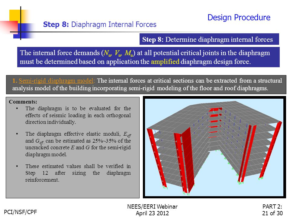 PCI/NSF/CPF PART 2: 21 of 30 NEES/EERI Webinar April 23 2012 Design Procedure Step 8: Diaphragm Internal Forces The internal force demands (N u, V u, M u ) at all potential critical joints in the diaphragm must be determined based on application the amplified diaphragm design force.