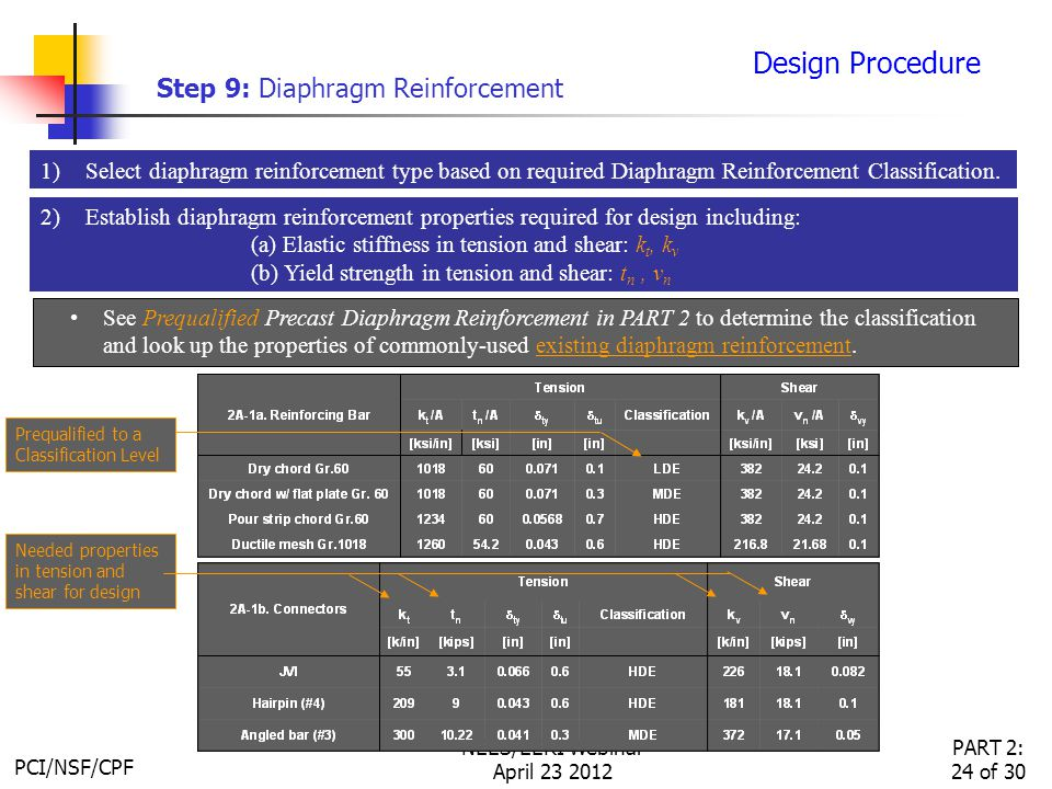 PCI/NSF/CPF PART 2: 24 of 30 NEES/EERI Webinar April 23 2012 Design Procedure Step 9: Diaphragm Reinforcement See Prequalified Precast Diaphragm Reinforcement in PART 2 to determine the classification and look up the properties of commonly-used existing diaphragm reinforcement.