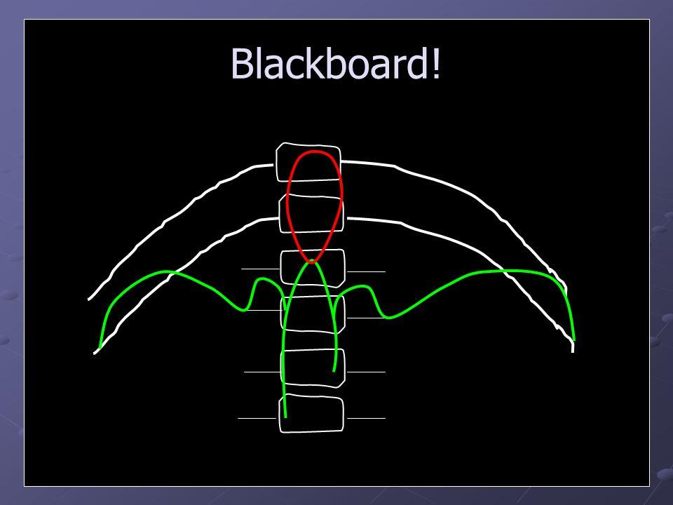 Blackboard!
