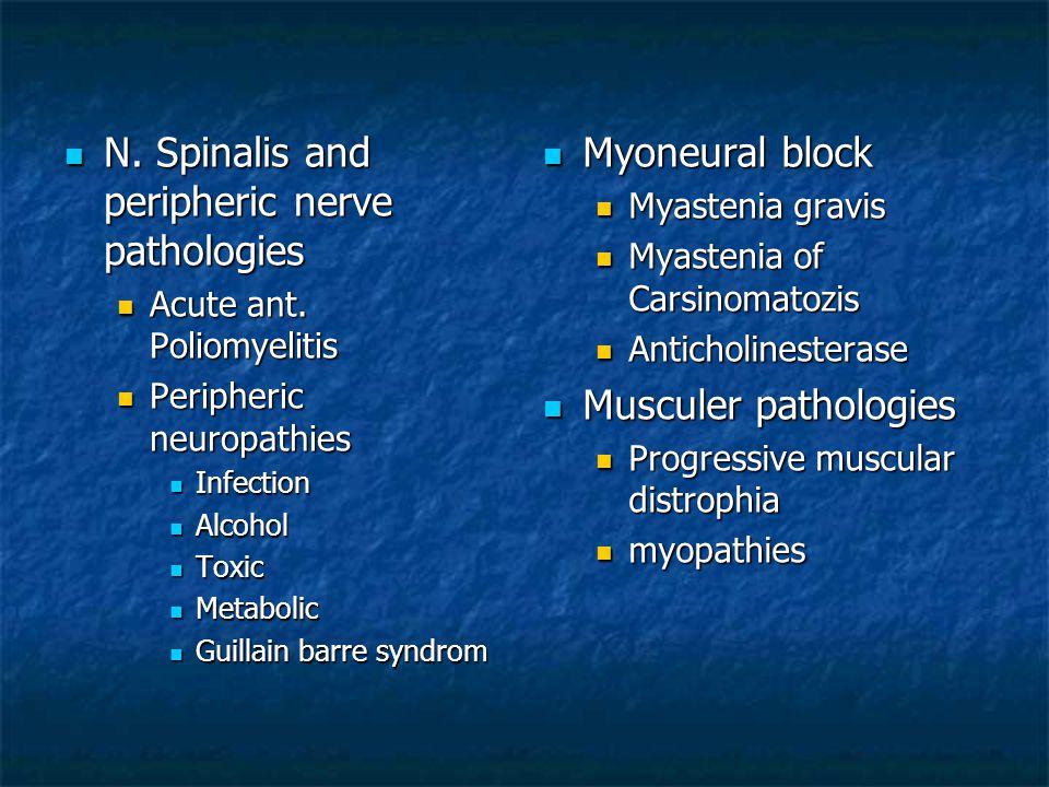 N. Spinalis and peripheric nerve pathologies N. Spinalis and peripheric nerve pathologies Acute ant. Poliomyelitis Acute ant. Poliomyelitis Peripheric