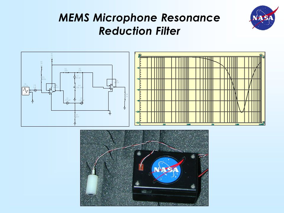MEMS Microphone Resonance Reduction Filter