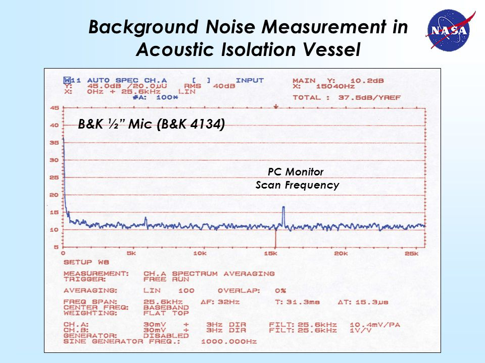 Background Noise Measurement in Acoustic Isolation Vessel PC Monitor Scan Frequency B&K ½ Mic (B&K 4134)