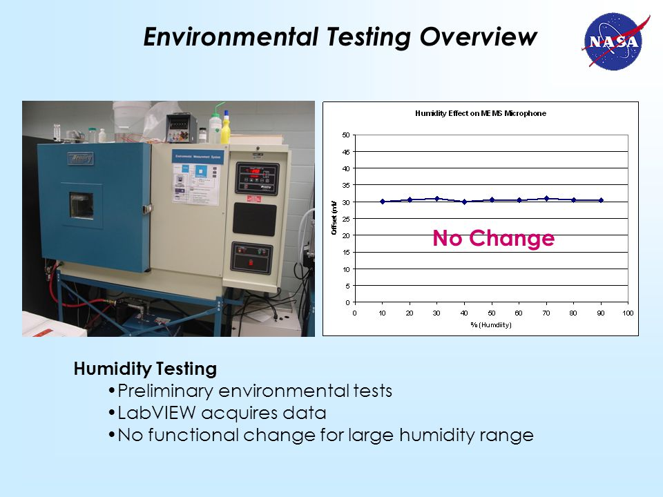 Environmental Testing Overview Humidity Testing Preliminary environmental tests LabVIEW acquires data No functional change for large humidity range No Change